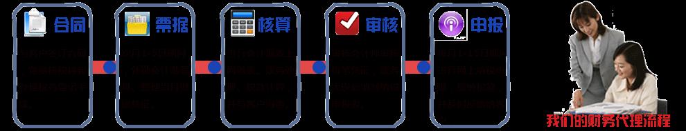 代理记账服务流程