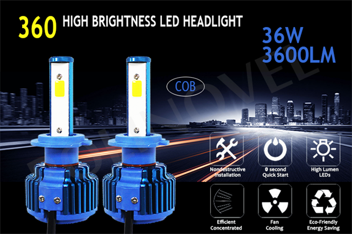 360 LED Headlight--1069574218-Professional Solar System