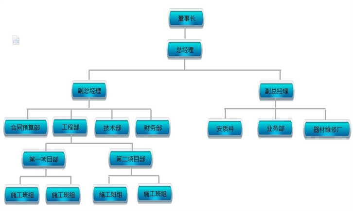 组织结构-安徽亨利消防工程有限公司