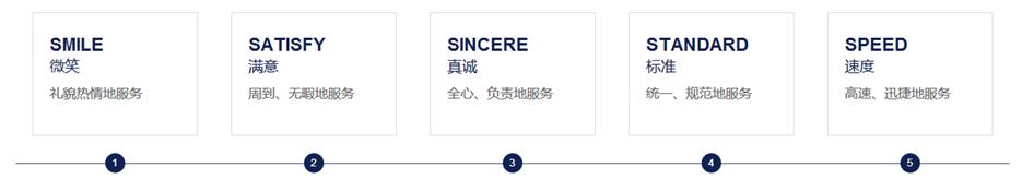 腾讯分分彩官方网站
